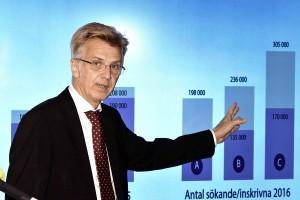 Директор миграционного агентства Швеции Андерс Даниельсон